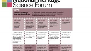 Citizen science and diversity in heritage science, July 2020